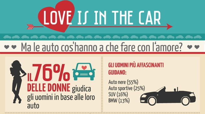San Valentino: viva l'amore, abbasso i sedili!