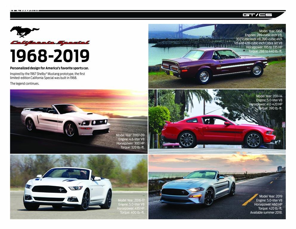 California Special ritorna con la Mustang 2019