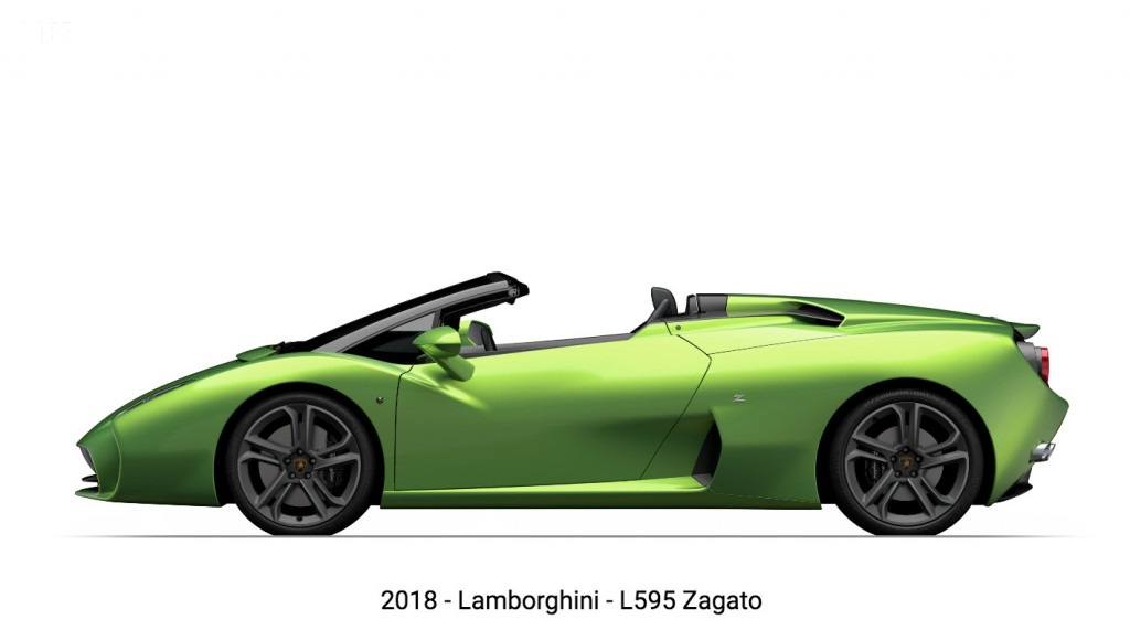 L595 Zagato