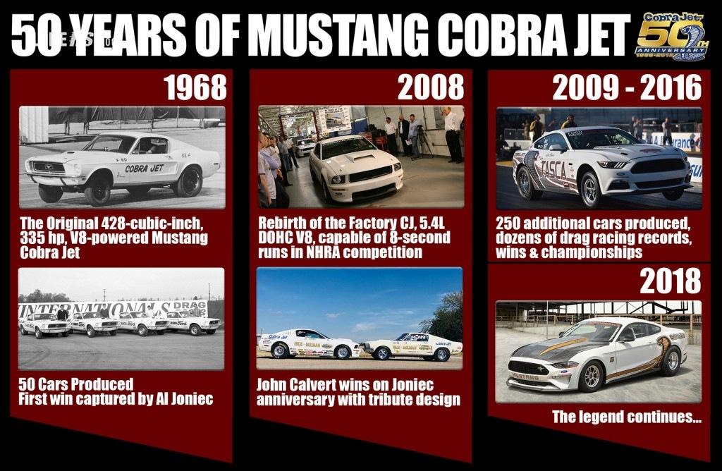 Cobra Jet, debutta la Ford Mustang che compie 50 anni