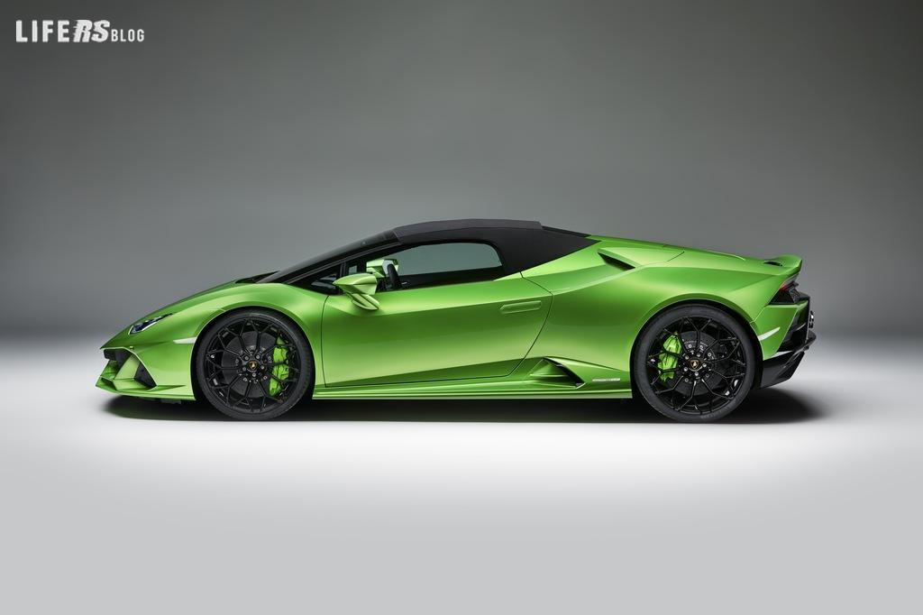 Huracán EVO Spyder svelata al Salone dell'auto di Ginevra 2019